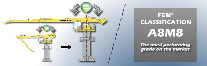 SERAM technology Equilibrium crane